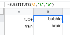 Excel formulas for Data Analysis